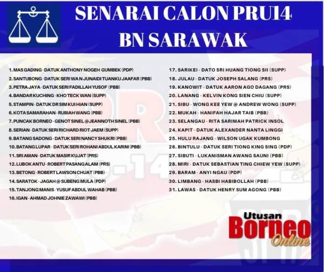 Pru14 Bn Sarawak Tampilkan 15 Muka Baru Utusan Borneo Online
