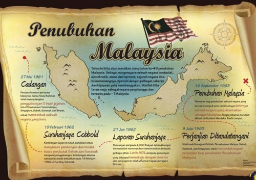 Lakaran tentang pembentukan Malaysia. - Sumber media sosial