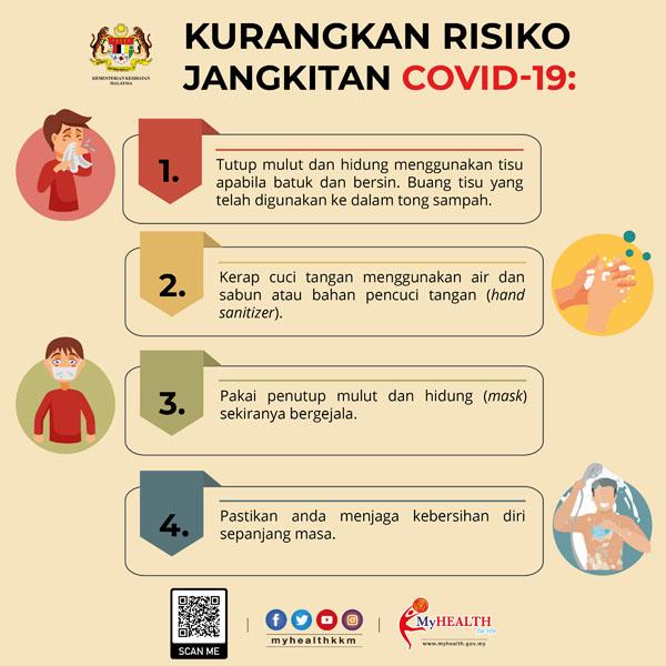 Tanggungjawab Bersama Memutuskan Rangkaian Jangkitan Covid 19 Utusan Borneo Online