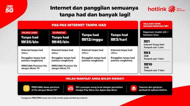 Hotlink Prepaid Unlimited menawarkan nilai hebat dengan faedah menarik.
