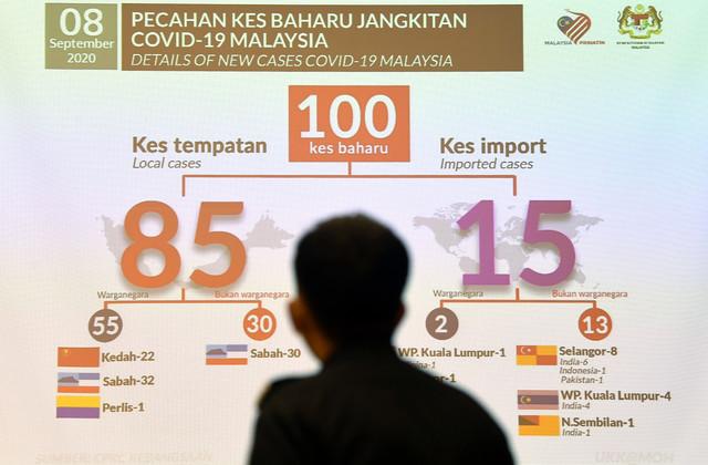 100 Kes Positif Covid 19 Hari Ini Kp Kesihatan Utusan Borneo Online