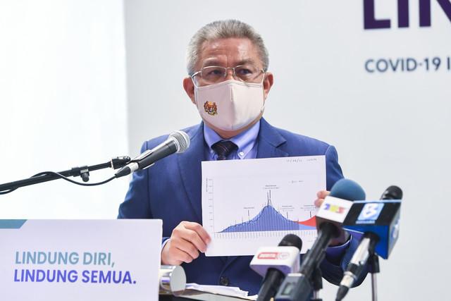 Dr Adhammenunjukkan graf RtCOVID-19 semasa sidang media perkembangan Program Imunisasi COVID-19 Kebangsaan hari ini. - Gambar Bernama