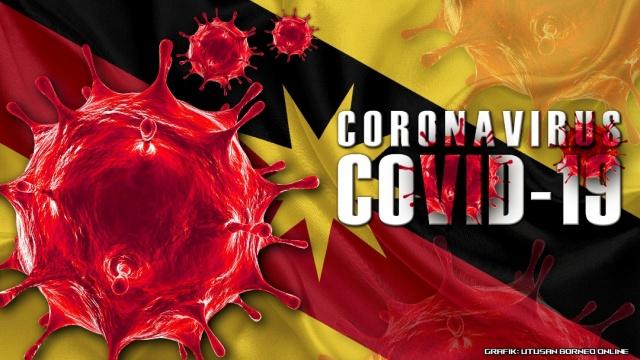 COVID-19: 351 kes baharu, dua kematian di Sarawak