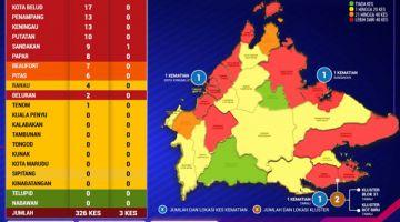 CARTA: Perkembangan Harian COVID-19 Negeri Sabah.