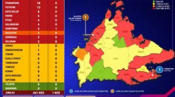 PERKEMBANGAN: Perkembangan Harian COVID-19 di negeri Sabah pada 27 November 2020.